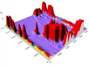 Lőszermentesített terület 3D térképe