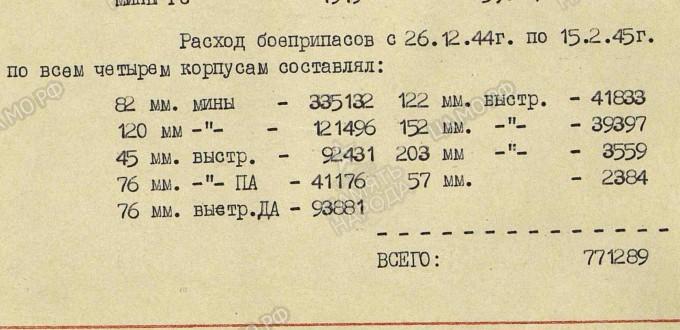 Lőszermentesítés – A szovjet tüzérség tevékenysége Budapest ostromában